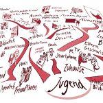 Kulturelle Bildung: Expert*innengremium gibt neue jugendpolitische Handreichung raus